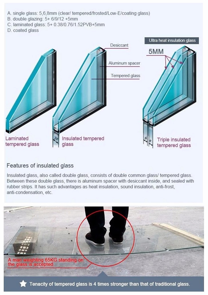 Insulated tempered glass.jpg